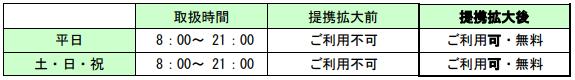 手数料について(2)北央信用組合のお客さまが北海道銀行のATMを利用した場合〈お預入れ〉-北海道銀行
