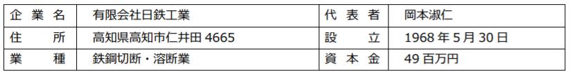 2.発行企業の概要 -株式会社 四国銀行