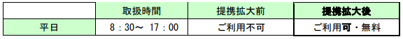 手数料について(1)北海道銀行のお客さまが北央信用組合のATMを利用した場合〈お預入れ〉-北海道銀行