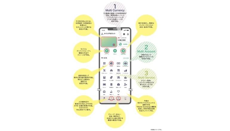 「JCB Mobile Wallet」画像