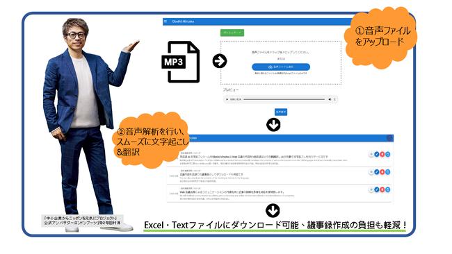 Web翻訳ツール「ObotAI Minutes」がWeb会議の自動文字起こしに対応