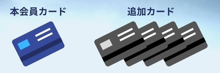 法人カード 追加カード 年会費無料