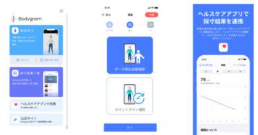 「Bodygram」アプリ、Apple社「ヘルスケア」Appと連携