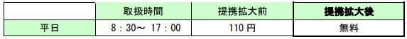 手数料について(1)北海道銀行のお客さまが北央信用組合のATMを利用した場合〈お引出し・お振込み〉-北海道銀行