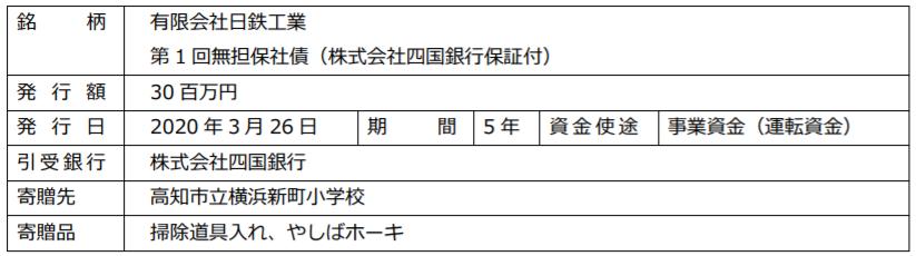 1.銀行保証付私募債「学び応援債」の概要 -株式会社 四国銀行