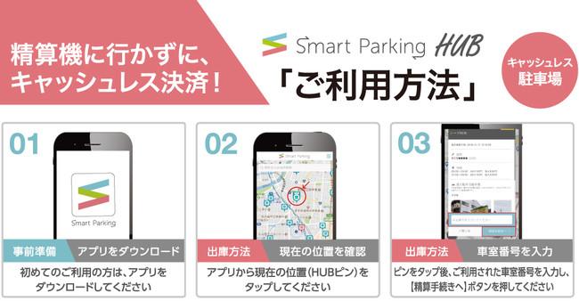 Smart Parkingご利用方法-株式会社 portia