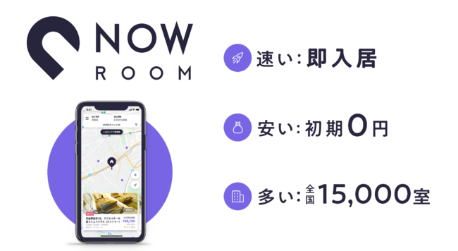 NOW ROOMのサービス紹介-株式会社NOW ROOM