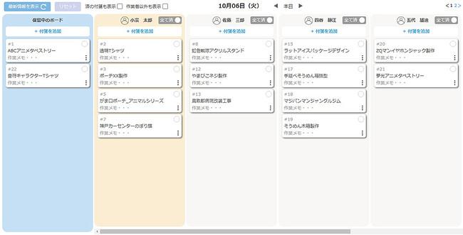 2. 直感的な操作で作業予定を付箋で管理-コムネット
