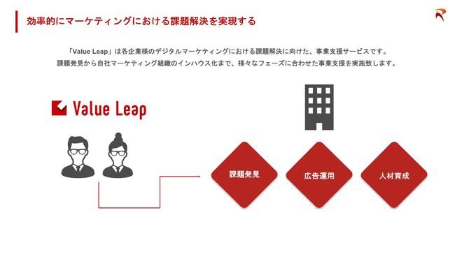 マーケティング支援サービス「Value Leap」について-株式会社Revelly