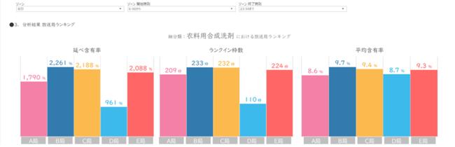 【CM出稿セールス活用イメージ例】-CCCマーケティング株式会社