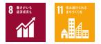 SDGs目標8、11-名古屋銀行