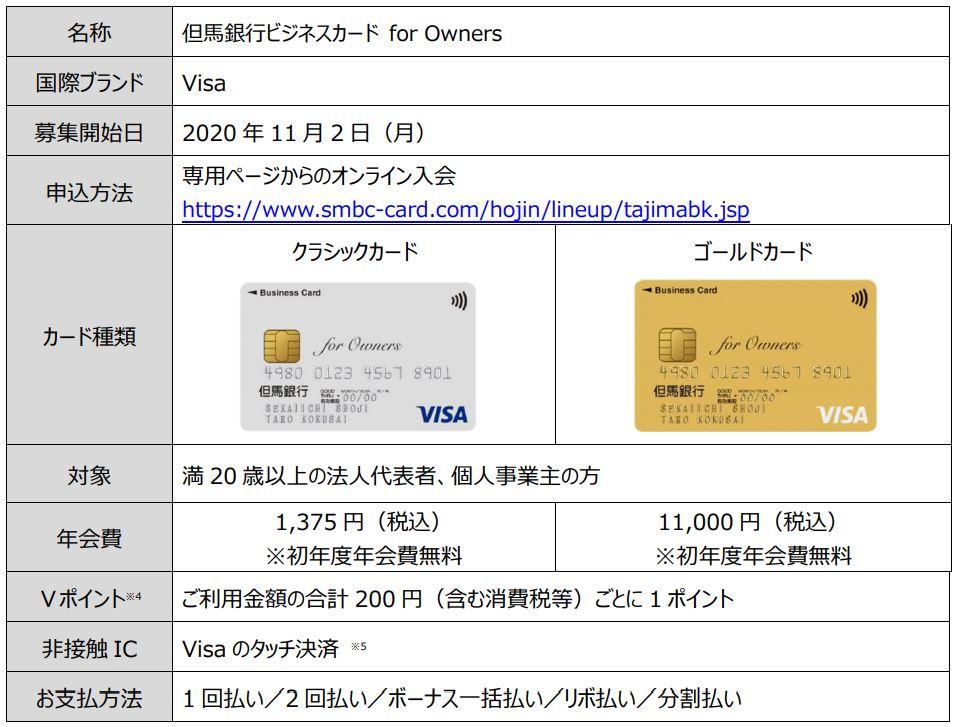 但馬銀行ビジネスカード for Owners カード概要