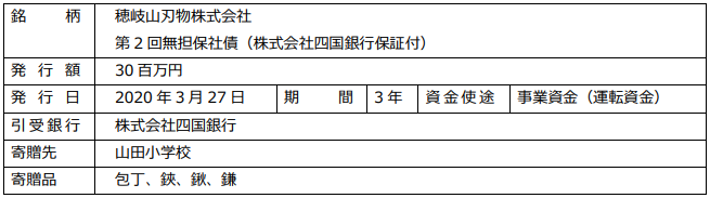 銀行保証付私募債「学び応援債」の概要 -四国銀行