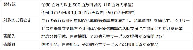 SDGs私募債「地域応援債」の概要-株式会社 四国銀行