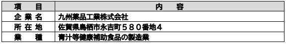 企業概要-株式会社 伊予銀行