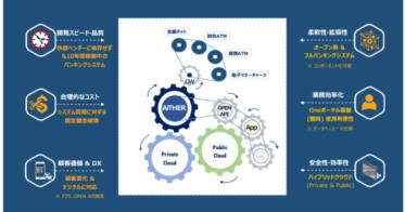 株式会社SBJ DNX(本社:東京都港区、代表取締役社長:平岡 秀之)が使用するクラウドバンキングシステム