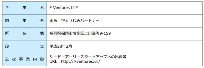投資先企業 -株式会社ふくおかフィナンシャルグループ
