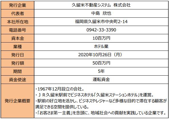 私募債の概要-株式会社熊本銀行
