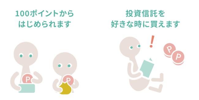 サービスの特徴-株式会社丸井グループ