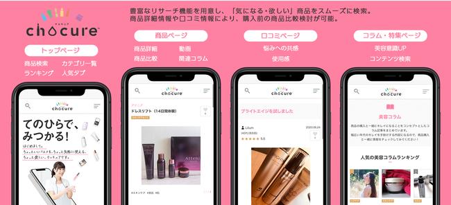 chocure(チョキュア)の特徴-株式会社インタラクティブパートナーズ