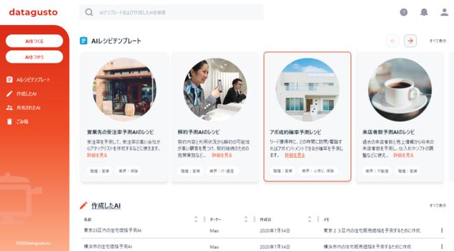 製品イメージ-株式会社datagusto