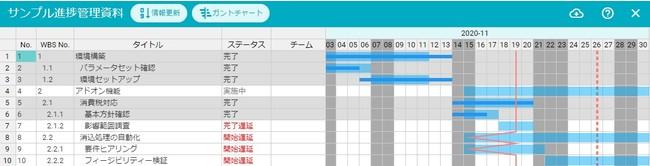 表計算ソフトに近い操作性-株式会社クラウディオ