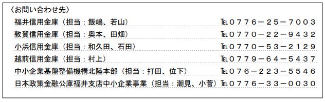 お問い合わせ先-福井信用金庫