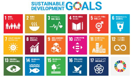 SDGs とは -四国銀行
