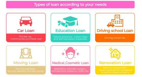 Sendy Personal Loan(センディ パーソナルローン )