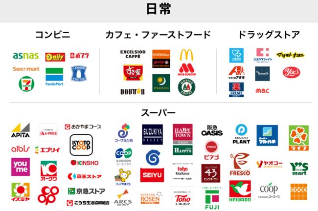 三井住友カード プラチナプリファード プリファードストア(特約店)