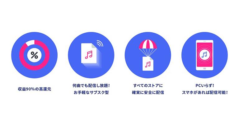国内初!サブスク型音楽配信代行サービス「narasu(ナラス)」スタート!誰もが無制限に配信!12月1日(火)から先行アカウント登録開始!