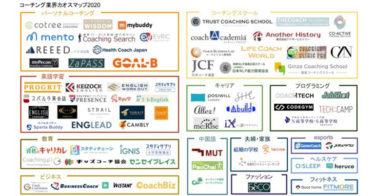 オンラインコーチングサービスのmybuddyが『コーチング業界カオスマップ2020』を公開