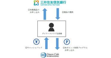 三井住友信託銀行と三井住友トラストクラブとの新たなポイント連携サービス開始について