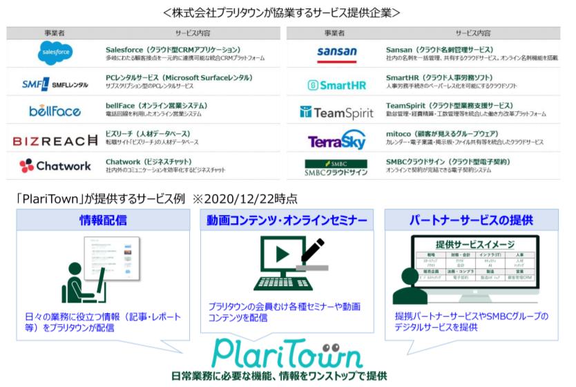 【サービス概要】-株式会社三井住友フィナンシャルグループ
