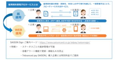 「SAISON Sign(セゾンサイン)」を株式会社クレディセゾンが提供開始