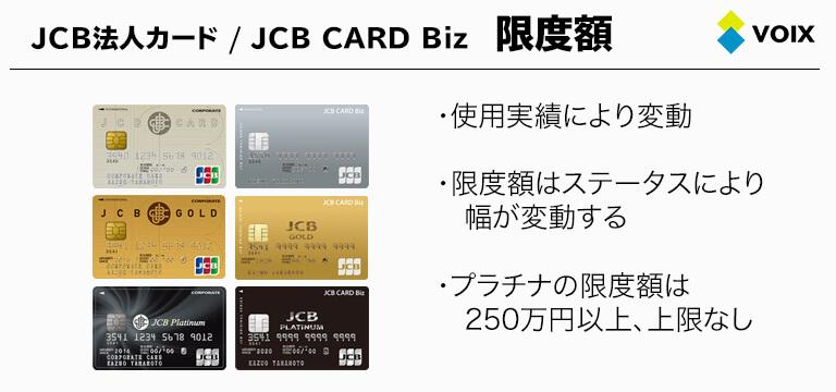 JCB 法人カード 限度額