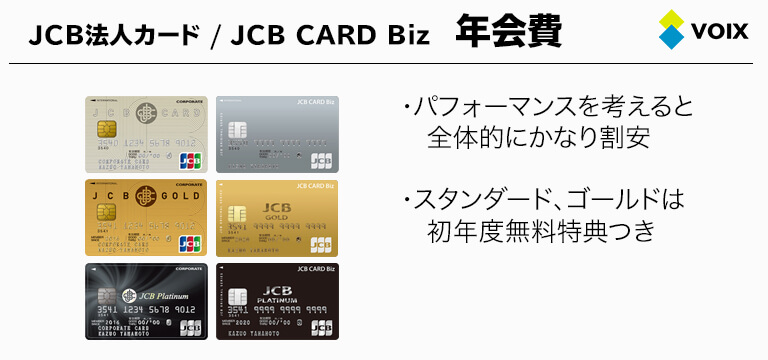 JCB 法人カード 年会費