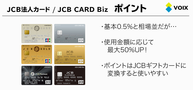 JCB 法人カード ポイント還元率