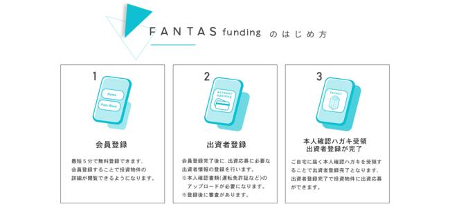 「FANTAS funding」-FANTAS technology株式会社