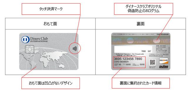 新カードデザイン-三井住友トラストクラブ株式会社
