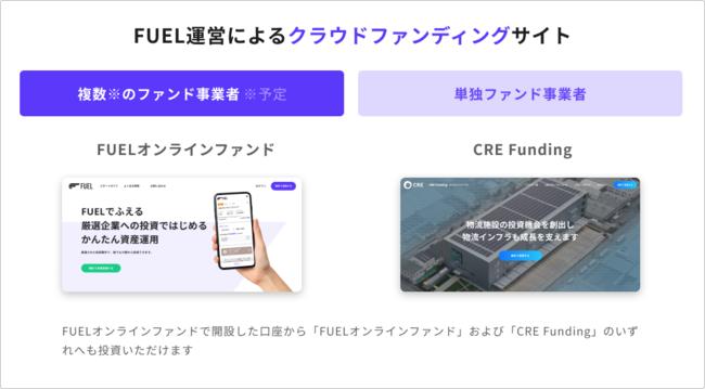 FUEL運営によるクラウドファンディングサイト-FUEL株式会社