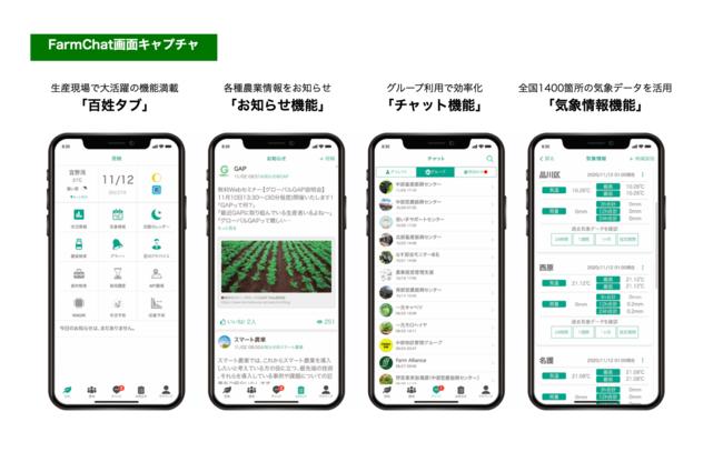 FarmChat-株式会社ファーム・アライアンス・マネジメント