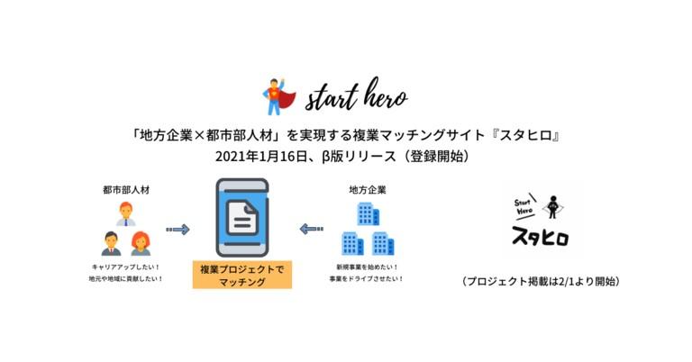 日本初の「地域×都市部人材」を実現する複業マッチングサイト『スタヒロ』、2021年1月16日にβ版をリリース