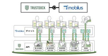 モビルスとTRUSTDOCK、チャット経由でのeKYCソリューション開発において、連携・協業を開始