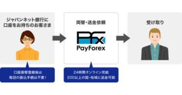 ジャパンネット銀行が海外送金サービスを提供するQueen Bee Capitalと提携開始