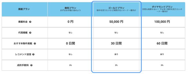 掲載料金について-ヘクトル株式会社