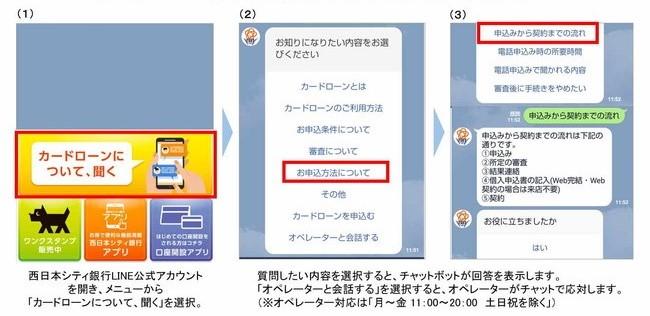 西日本シティ銀行LINE公式アカウントでカードローンに申し込み