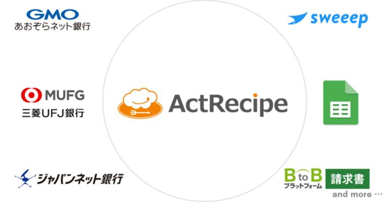 完全無料でノーコードDXを実現するiPaaS「ActRecipe」 Freeプラン(β)の事前登録を開始