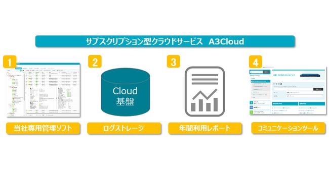 """APRESIA Systems株式会社が、サブスクリプション型クラウドサービス """"A3Cloud"""" をリリース"""