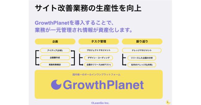 株式会社LeanGo、サイト改善業務を支援するオールインワンプラットフォーム「GrowthPlanet」をリリース